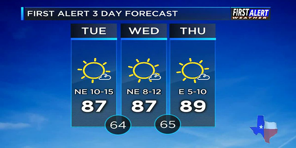 KTRE Morning Weather at your Fingertips Tuesday 7-23-19