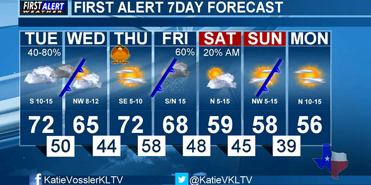 KTRE Morning Weather at your Fingertips Tuesday 11-24-20