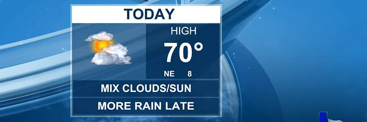 Afternoon Weather at your Fingertips Thursday 4-15-21