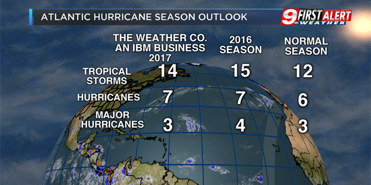 An 'above normal' hurricane season expected in the Atlantic Basin