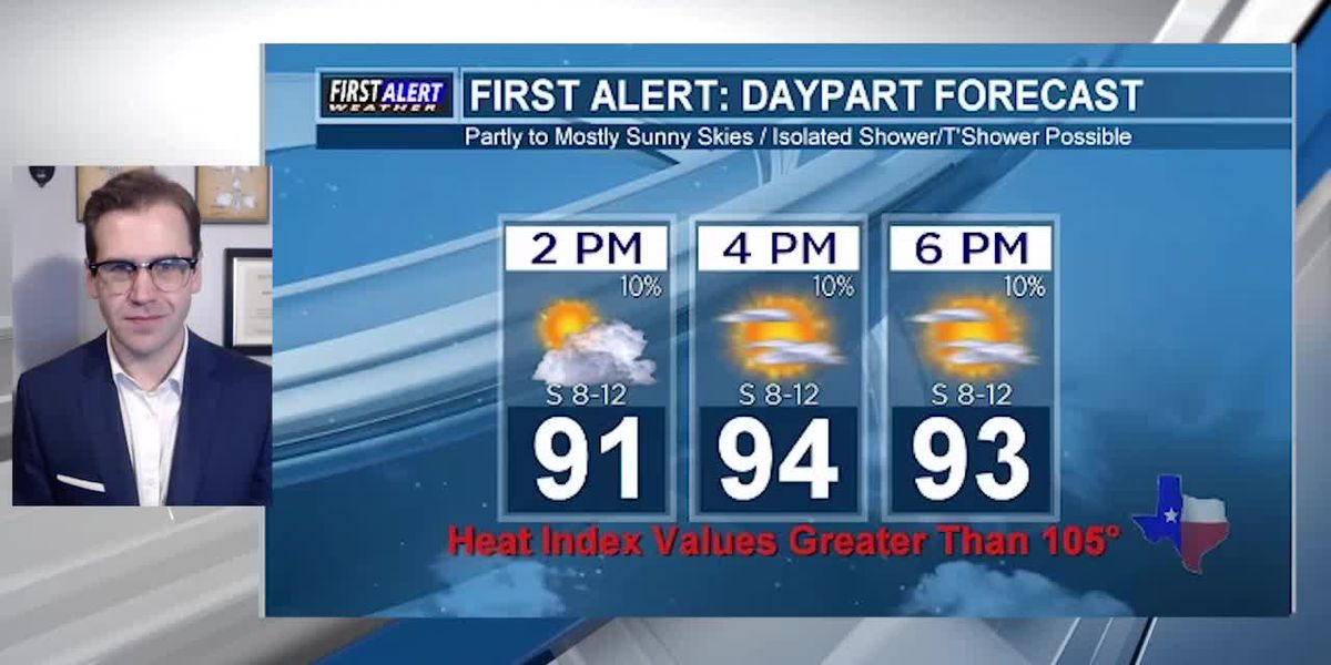 Thursday Afternoon Weather At Your Fingertips