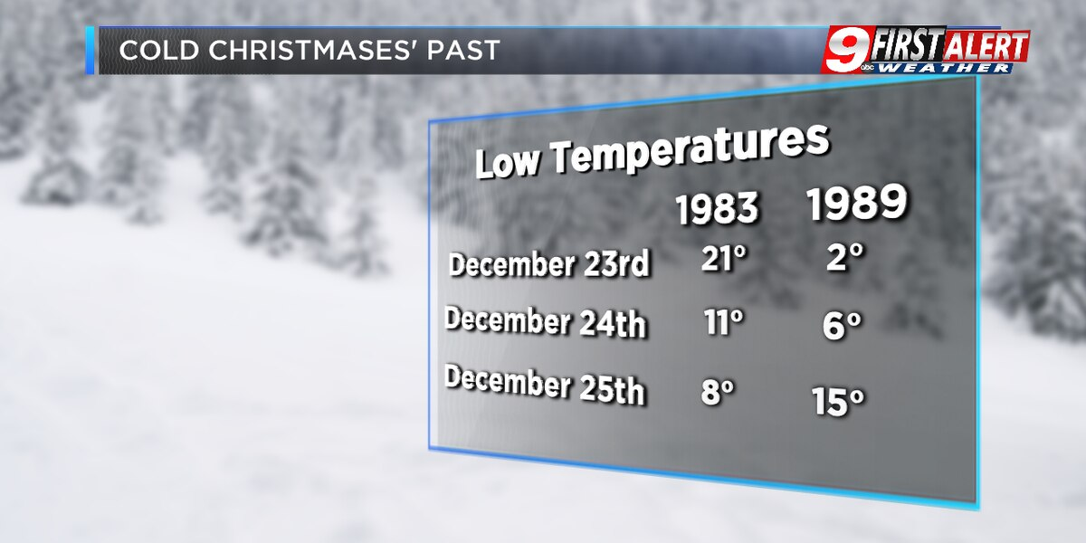 A look back at some cold Christmases past in East Texas