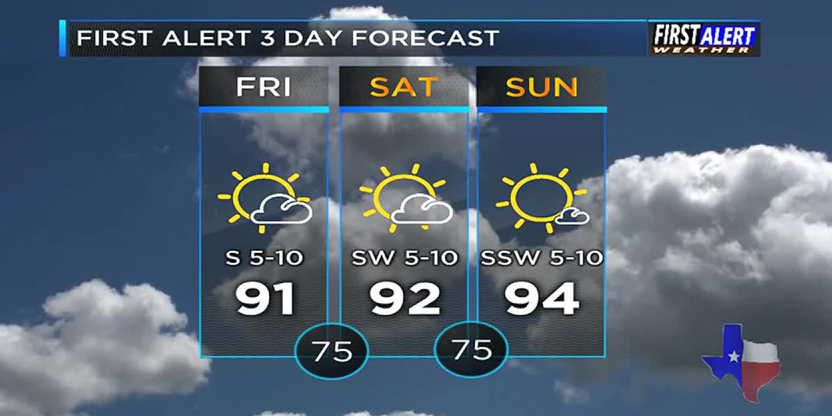 KTRE Morning Weather at your Fingertips Friday 7-5-19