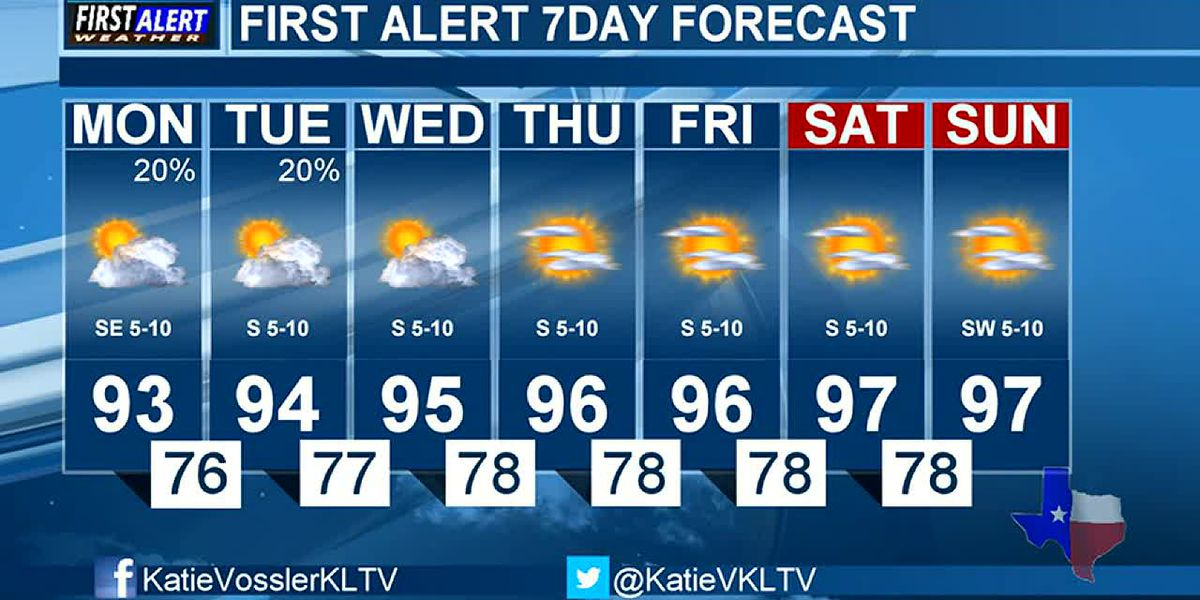 KTRE Morning Weather at your Fingertips Monday 8-5-19