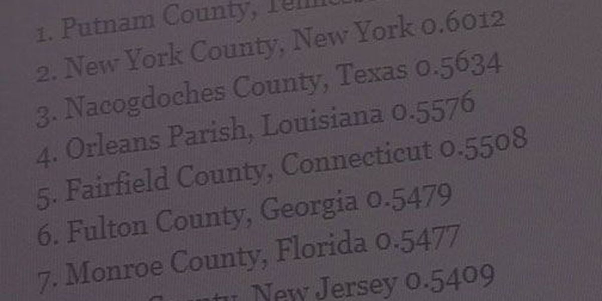 Nacogdoches County's No. 3 ranking for income inequality a cause for concern