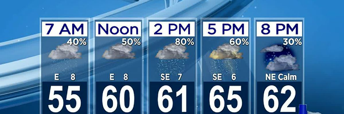 Morning Weather at your Fingertips Friday 4-16-21