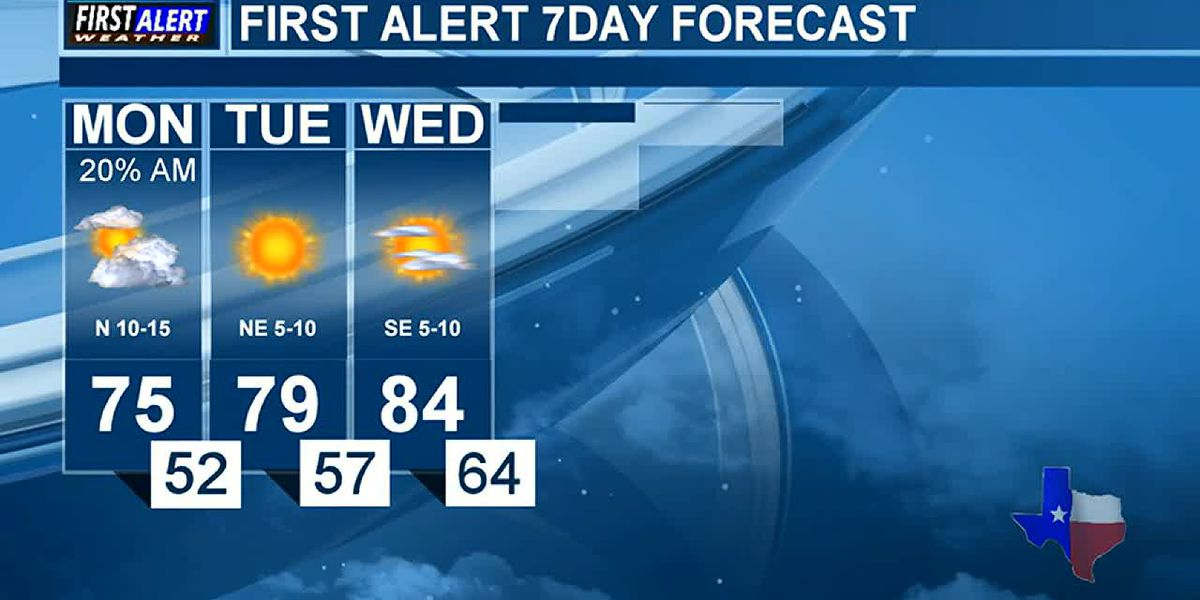 KTRE Morning Weather at your Fingertips Monday 10-7-19