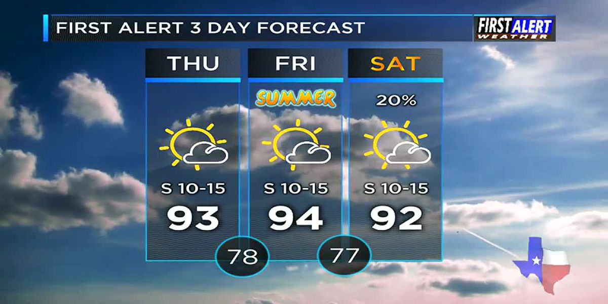 Thursday Weather At Your Fingertips