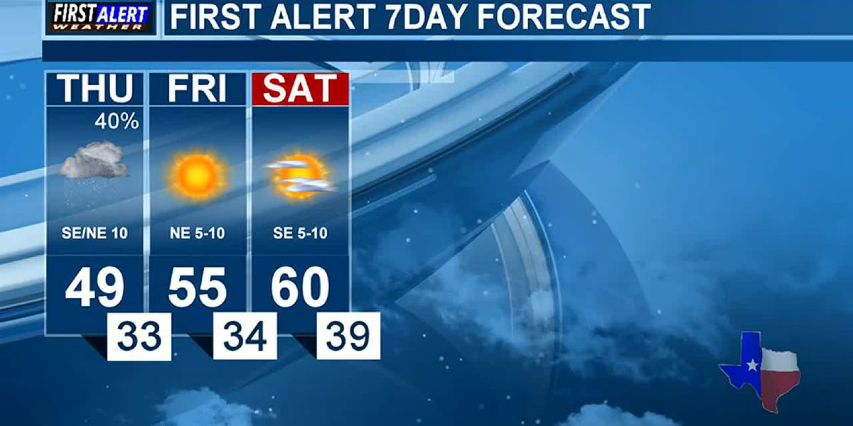 KTRE Morning Weather at your Fingertips Thursday 11-14-19