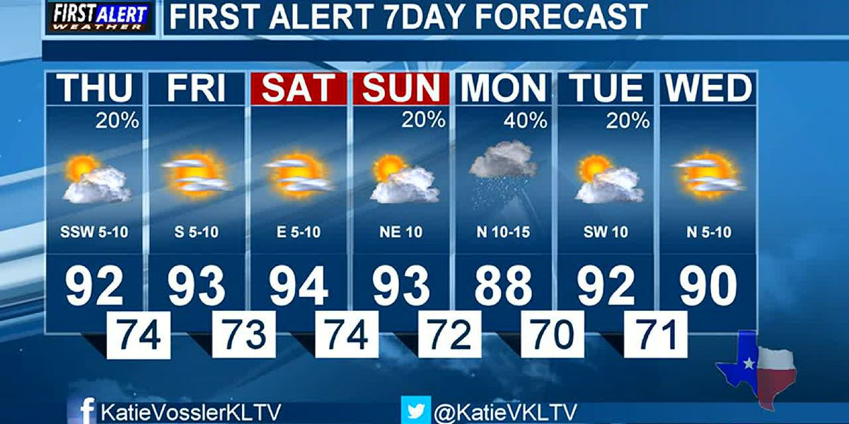 KTRE Morning Weather at your Fingertips Thursday 6-4-20