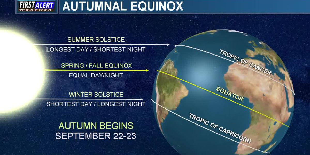 Meteorology Minute: About the Autumn Equinox