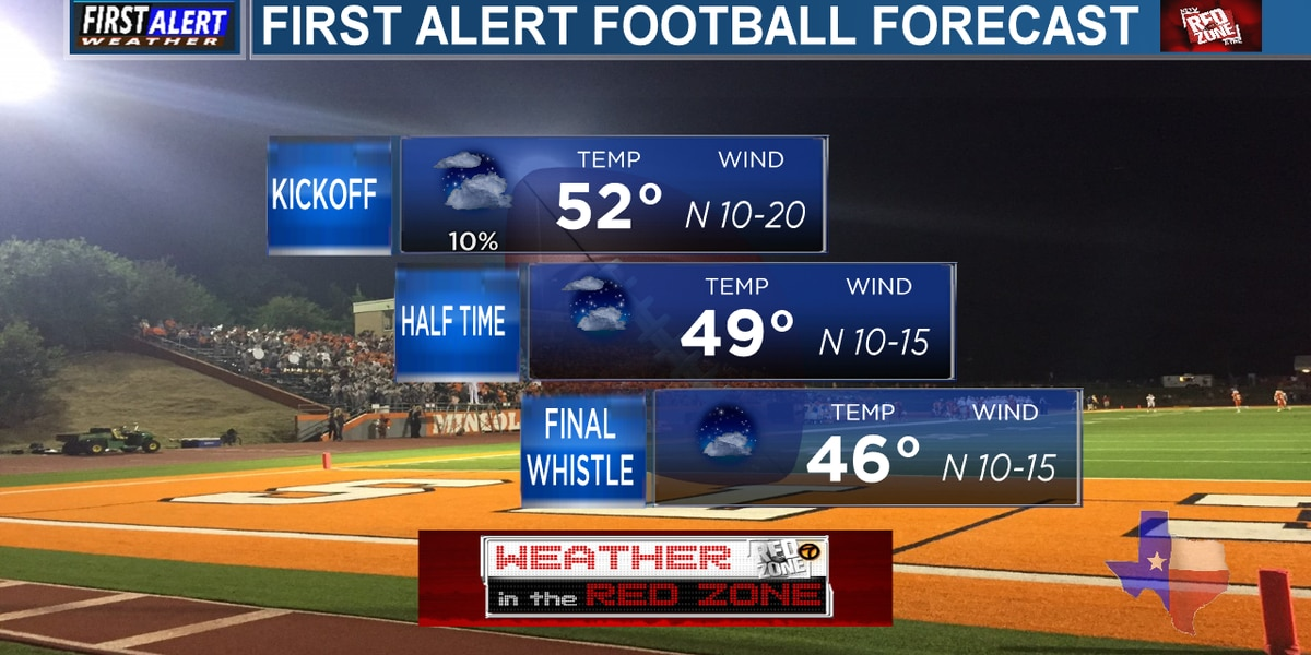 Here's your Red Zone Forecast for Week 7