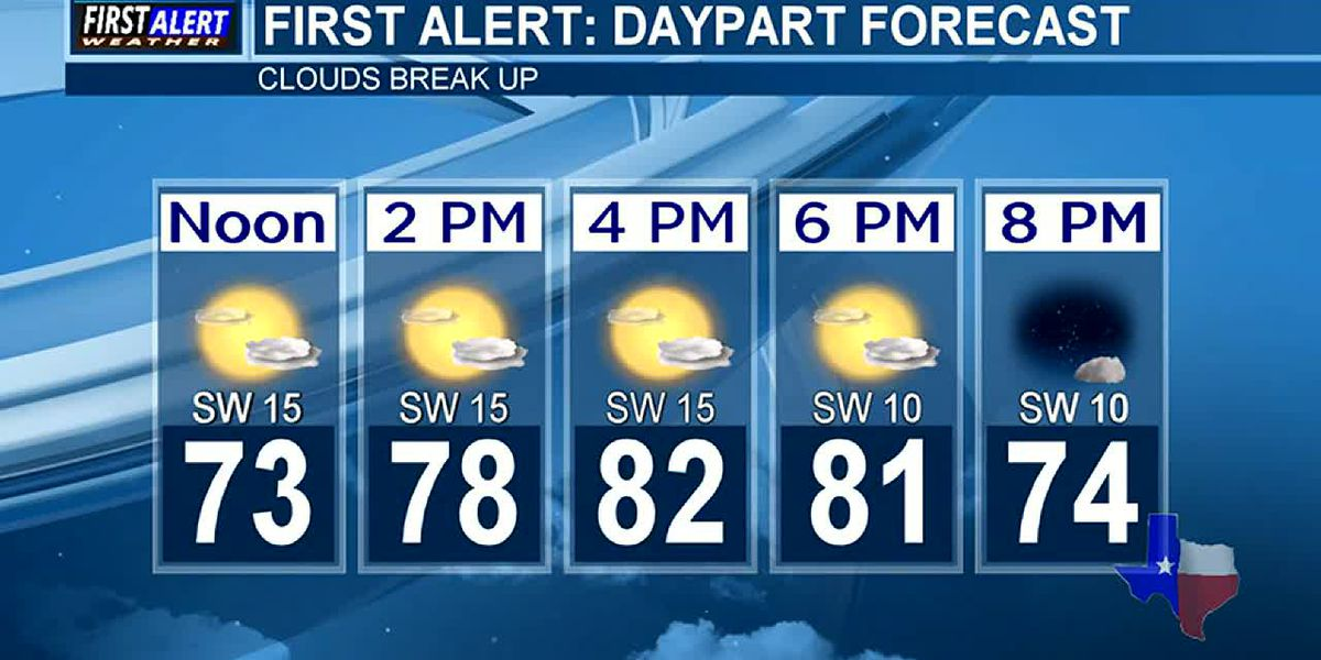 Tuesday's Weather At Your Fingertips
