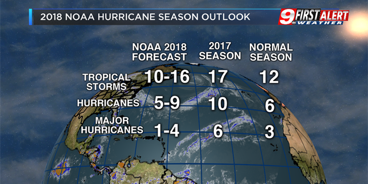 What to expect this 2018 Atlantic hurricane season