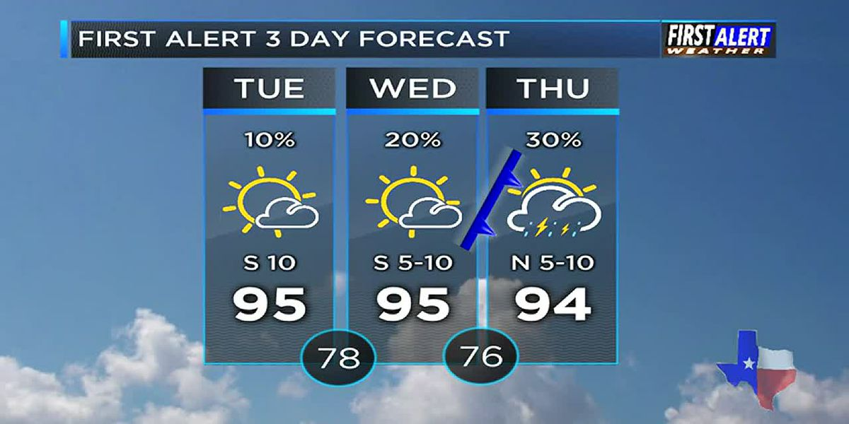 KTRE Morning Weather at your Fingertips Tuesday 7-9-19