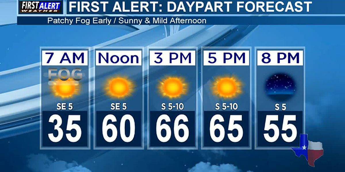Wednesday Morning Weather At Your Fingertips