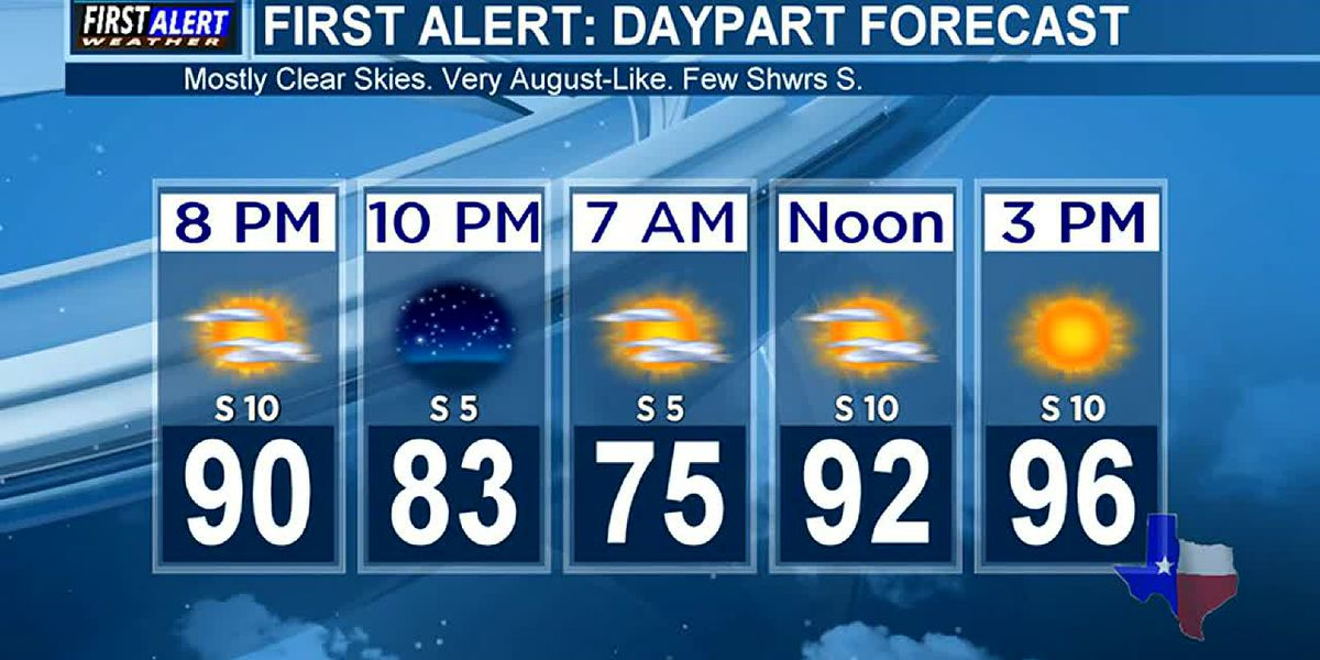 Saturday Weather At Your Fingertips
