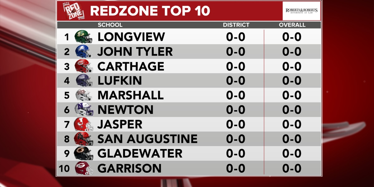 Red Zone Top 10 Week 1: Here are the teams you can't miss