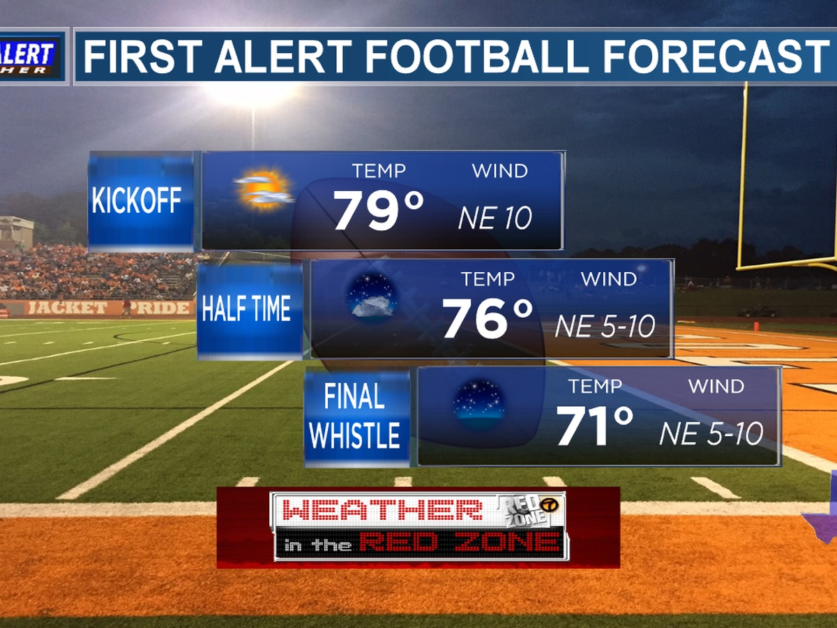 Red Zone forecast looking good