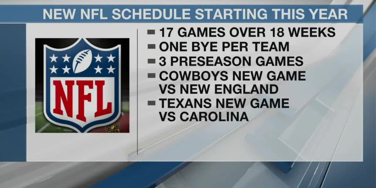 NFL moving to 17 game schedule starting with 2021 season