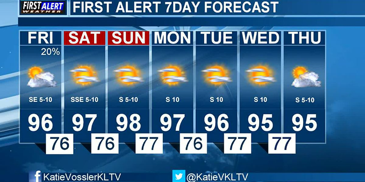 KTRE Morning Weather at your Fingertips Friday 8-7-2020