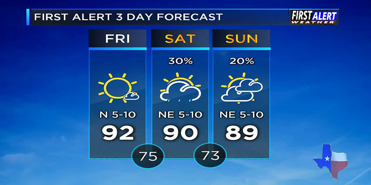 KTRE Morning Weather at your Fingertips Friday 7-12-19