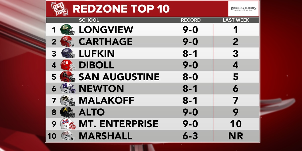 Red Zone Top 10 Week 11: These are the teams you don't want to miss