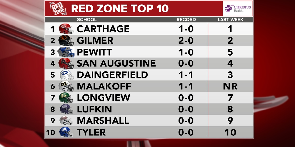 Red Zone Top 10 sees some shuffling in Week 3