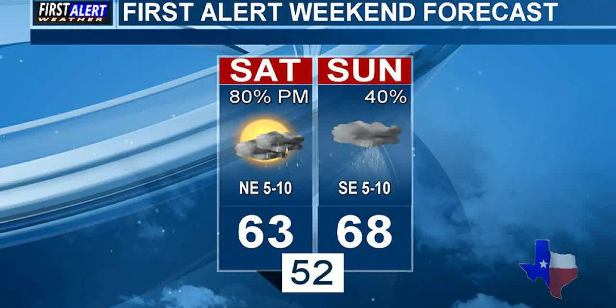 Saturday's Weather At Your Fingertips