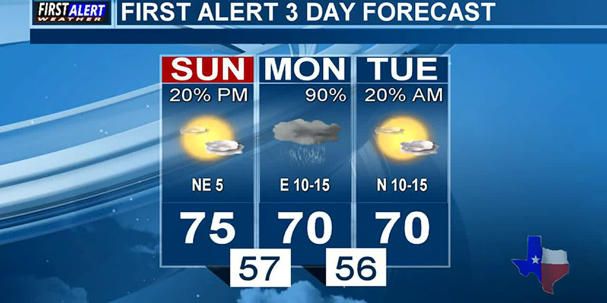 Sunday's Weather At Your Fingertips
