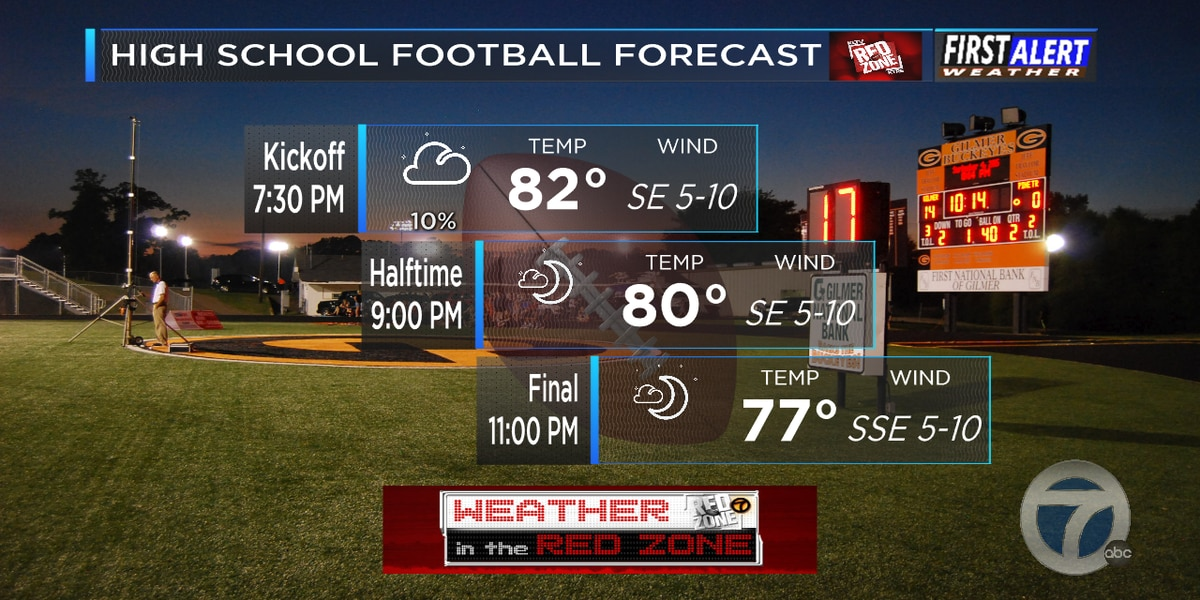 Red Zone Forecast: Warm, humid conditions expected this evening