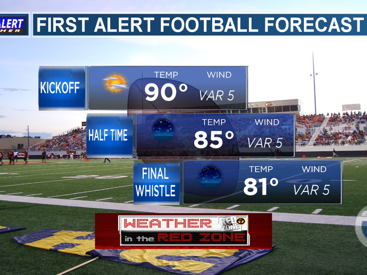 Here's your Red Zone Forecast for Week 3