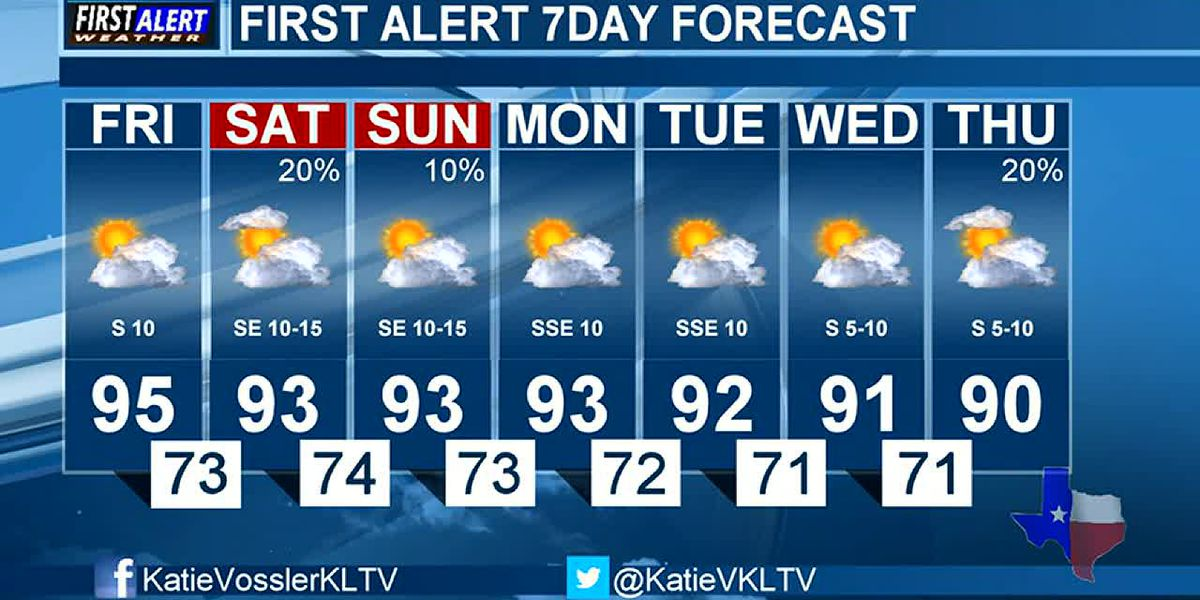 KTRE Morning Weather at your Fingertips Friday 9-27-19