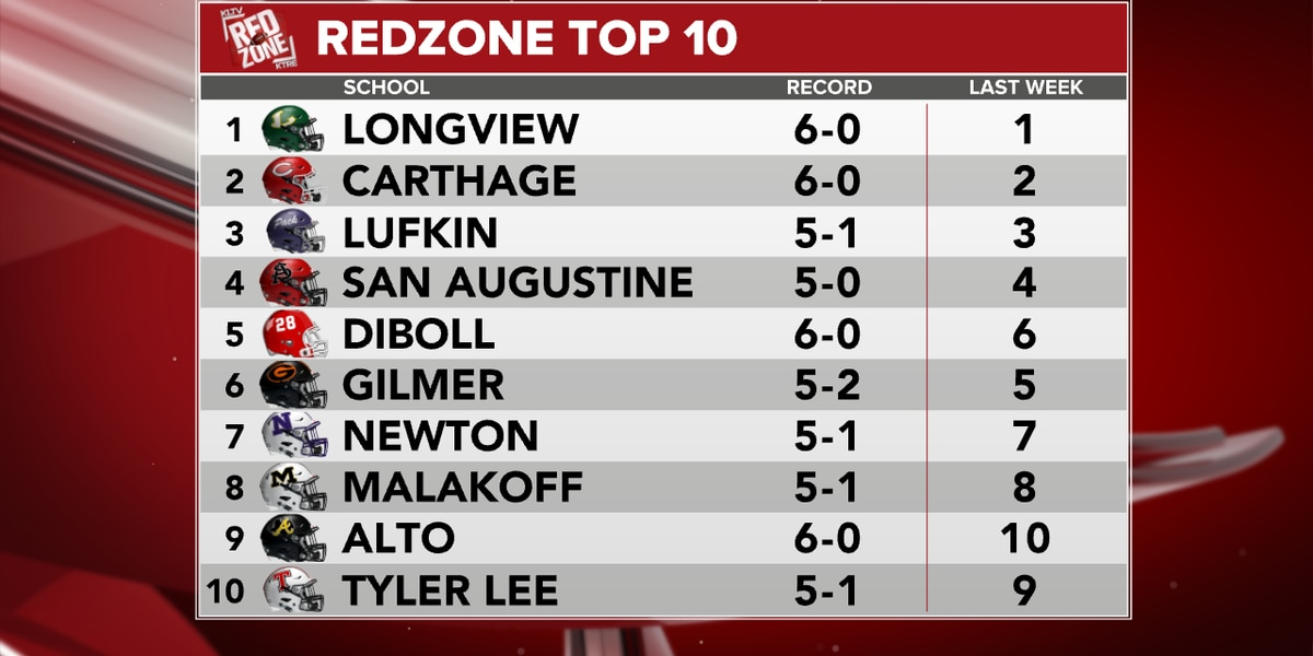 Red Zone Top 10 Week 8: These are the teams you don't wanna miss