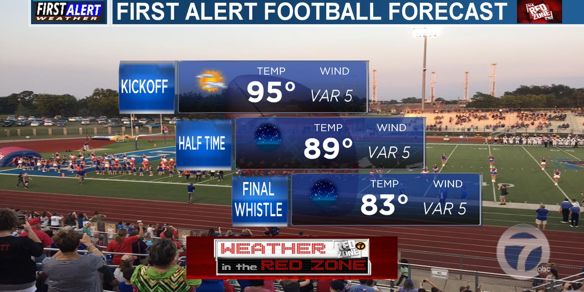 Here's your Red Zone Forecast for Week 2