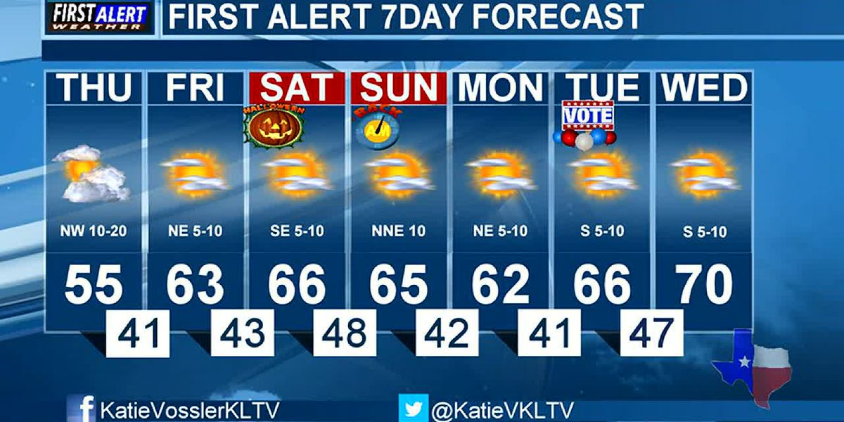 KTRE Morning Weather at your Fingertips Thursday 10-29-20