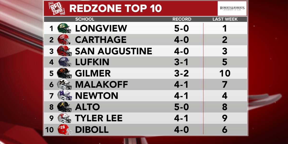 Red Zone Top 10 Week 6: These are the teams you don't want to miss