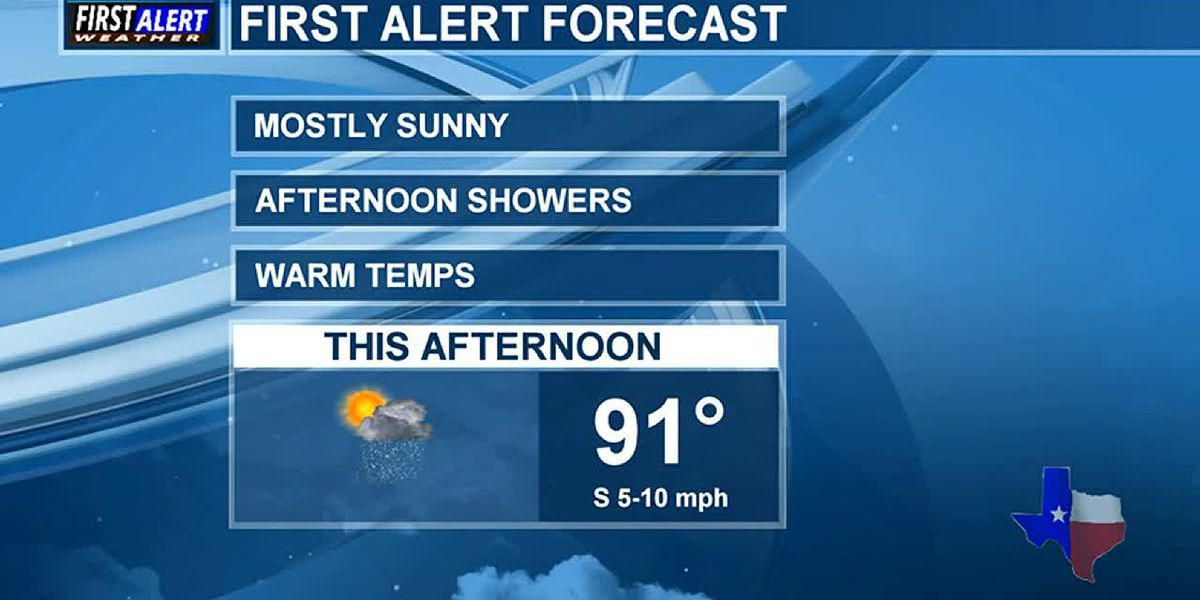 Tuesday Morning Weather At Your Fingertips