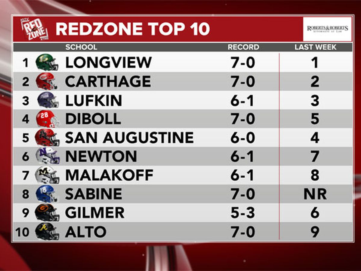 Red Zone Top 10 Week 9: Here are the teams you don't want to miss