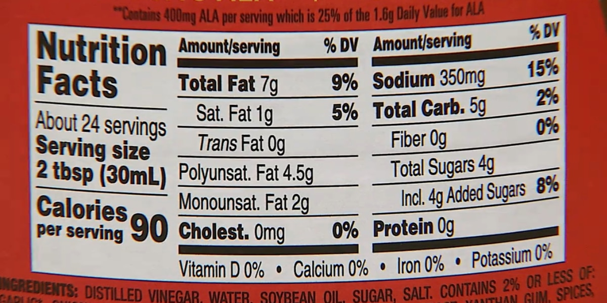 New nutrition labels on your food – Have you noticed?
