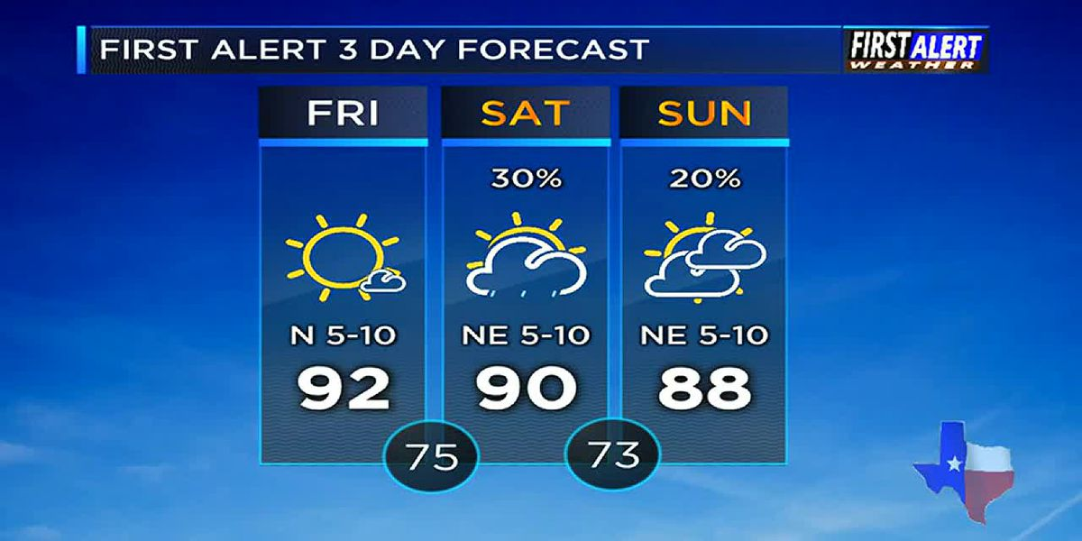 KTRE Afternoon Weather at your Fingertips Friday 7-12-19