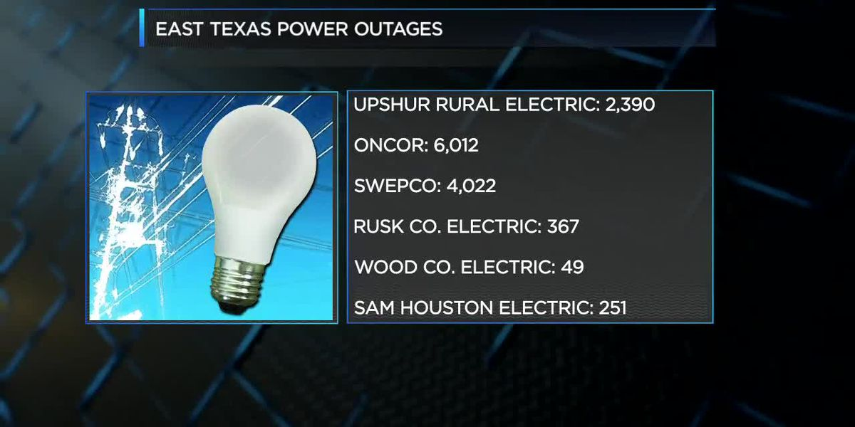ETX Power Outages