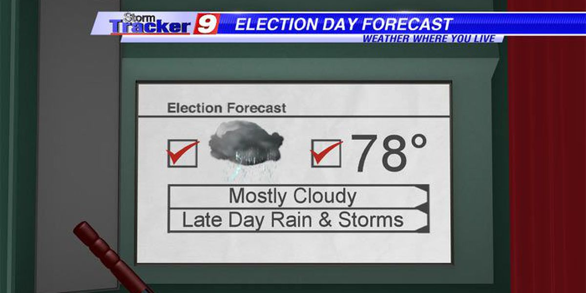 Election Day comes with increasing rain chances