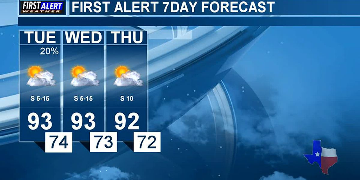 KTRE Morning Weather at your Fingertips Tuesday 9-24-19