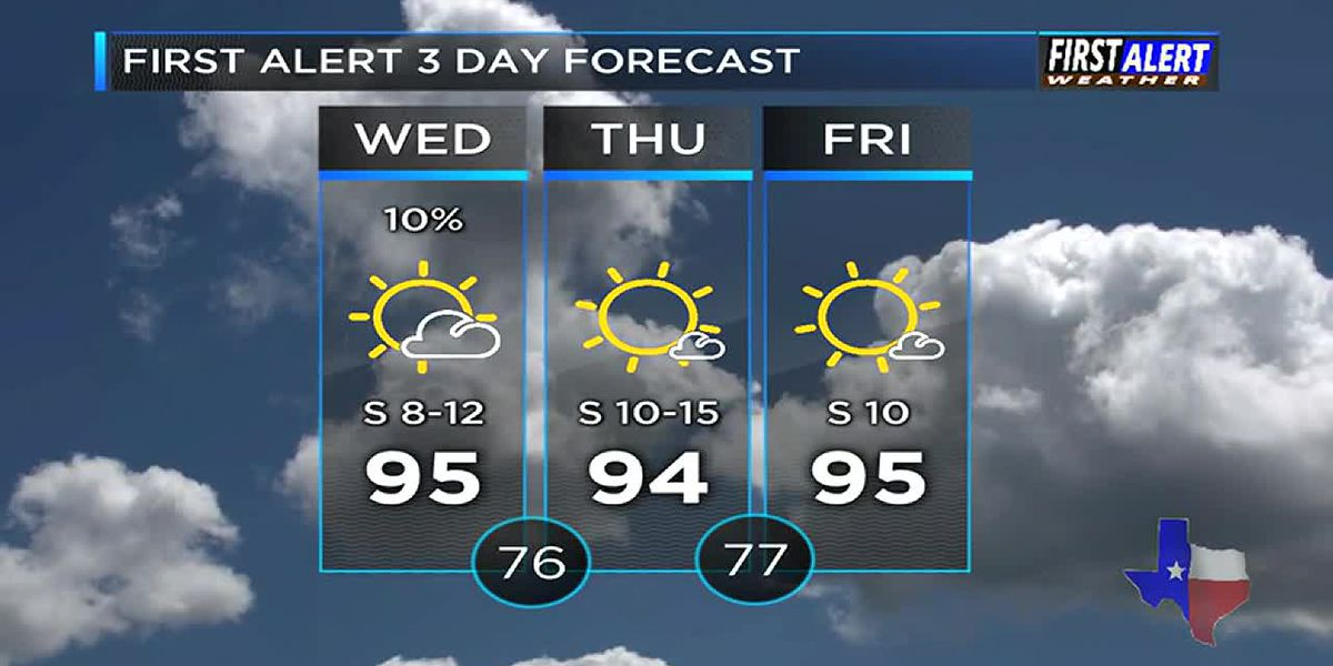 KTRE Morning Weather at your Fingertips Wednesday 7-17-19