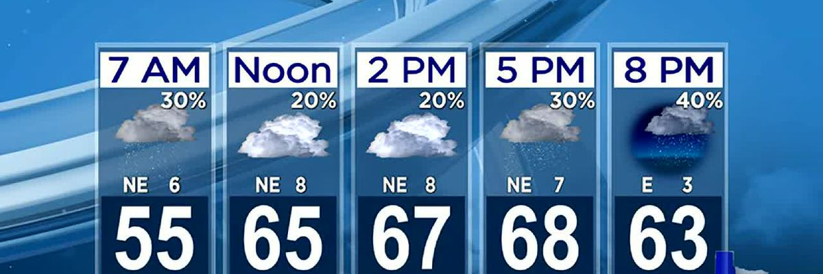 Morning Weather at your Fingertips Thursday 4-15-21