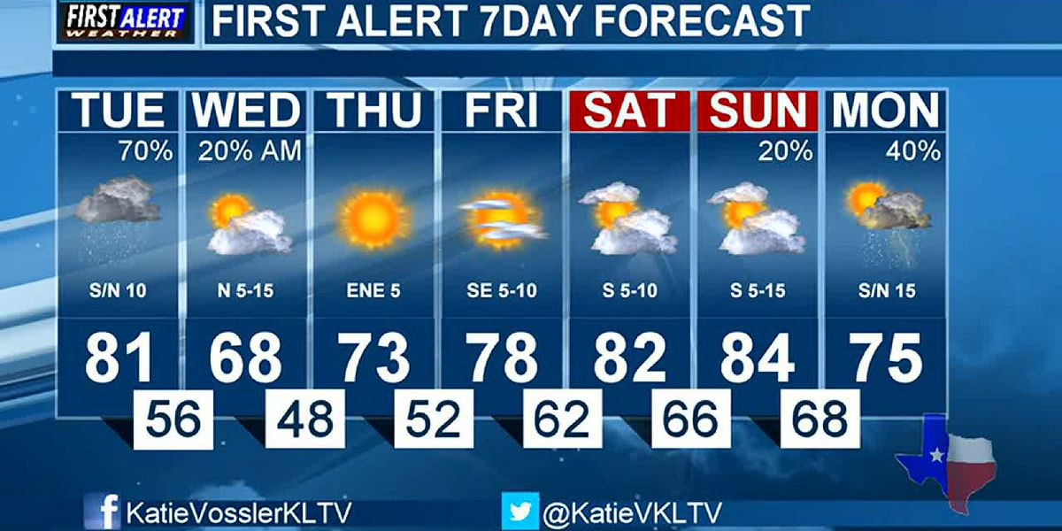KTRE Morning Weather at your Fingertips Tuesday 10-15-19