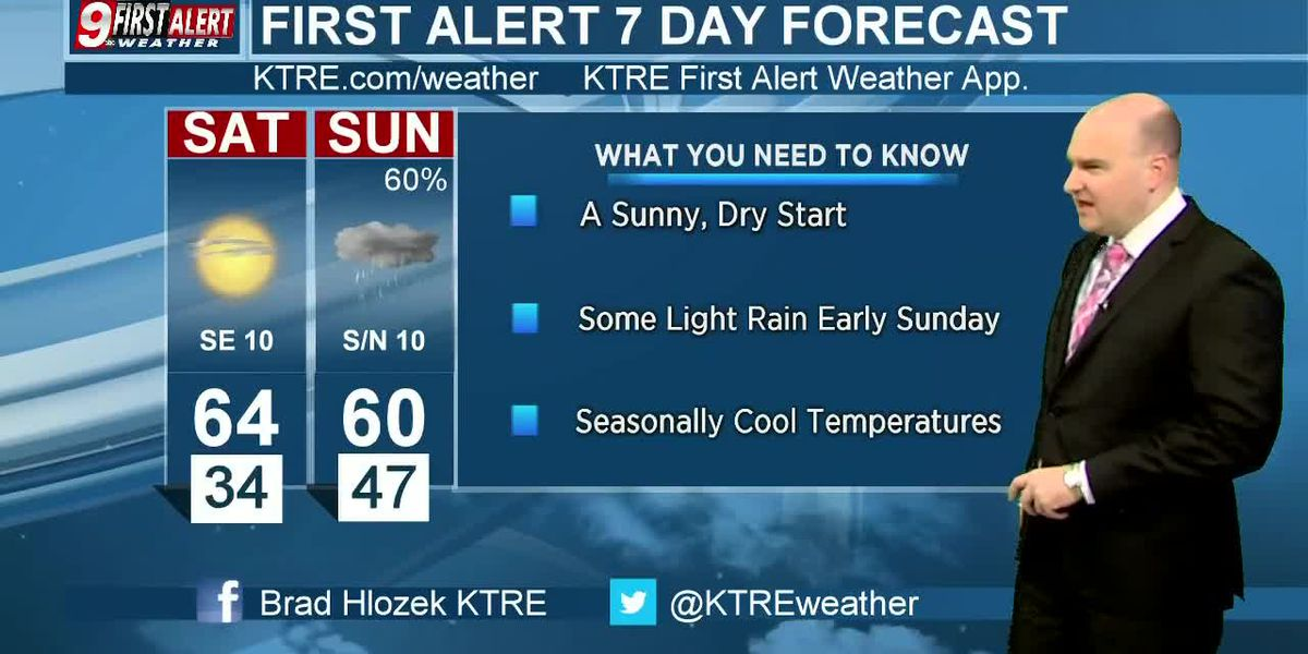 KTRE First Alert Weekend Webcast