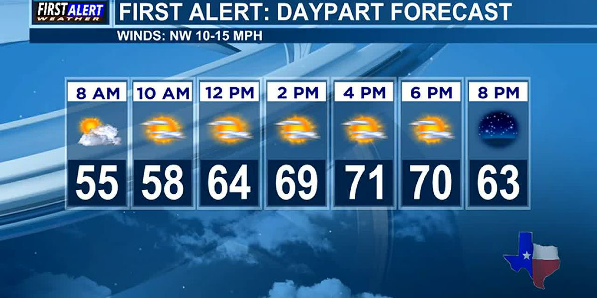 Saturday Morning Weather At Your Fingertips