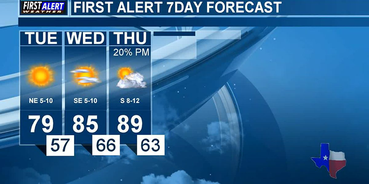 KTRE Morning Weather at your Fingertips Tuesday 10-8-19